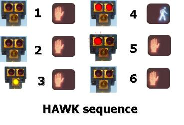HAWK sequence